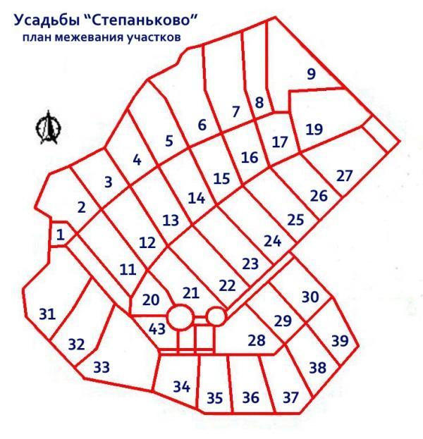 КП «Усадьбы Степаньково» генплан №1